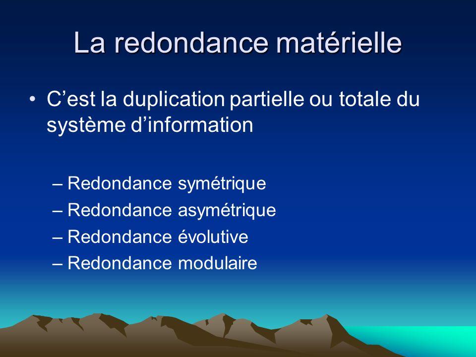 La redondance matérielle Cest la duplication partielle ou totale du système dinformation –Redondance symétrique –Redondance asymétrique –Redondance év