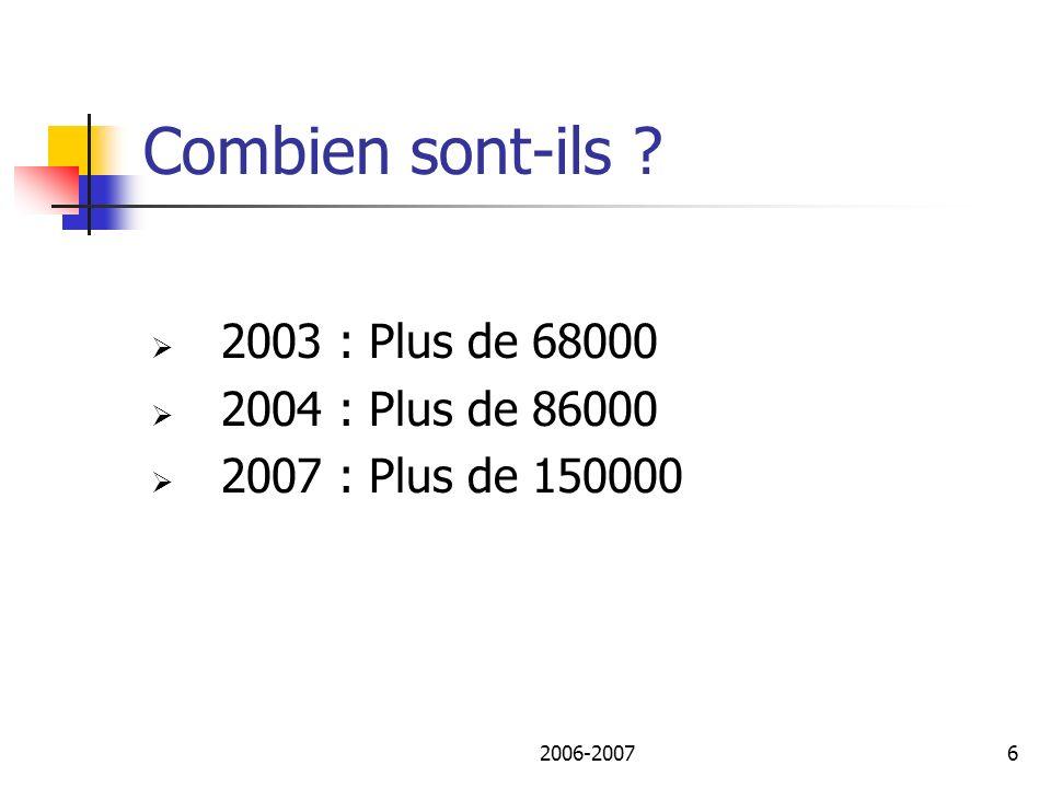 2006-200717 Editeur dOpenSTA ? Les éléments pour exécuter un test ? Questions examen