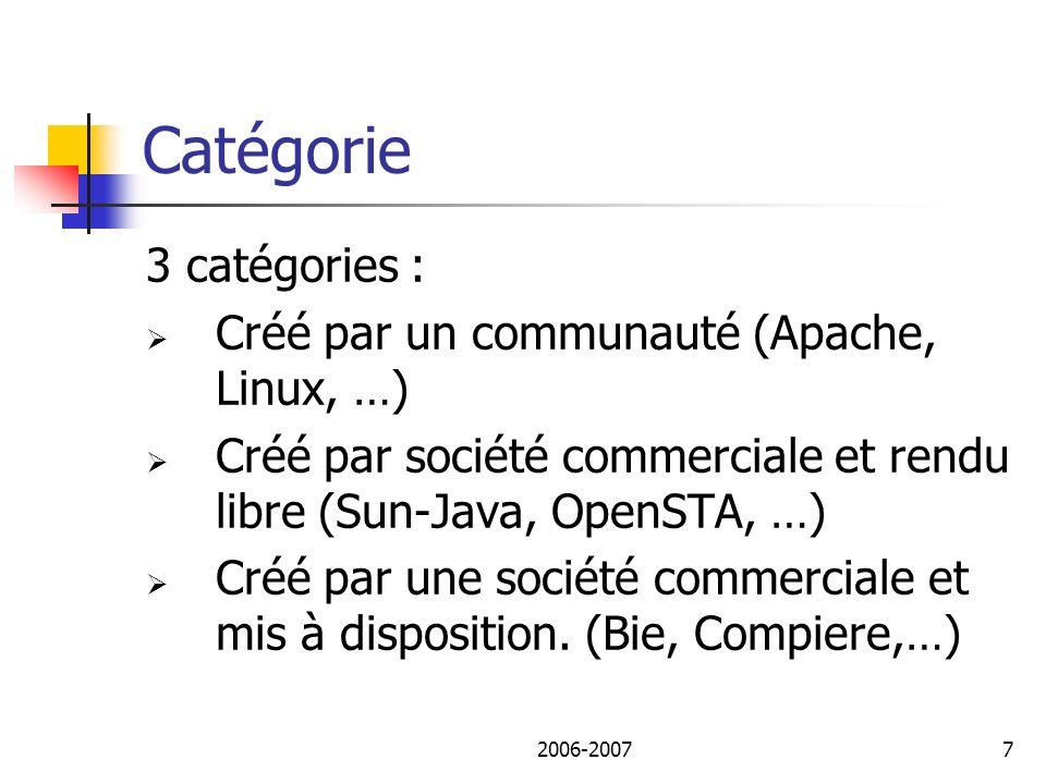 2006-20078 OpenSTA Edité par Cyrano Logiciel libre Tests de charge 2005 : Dernière version stable