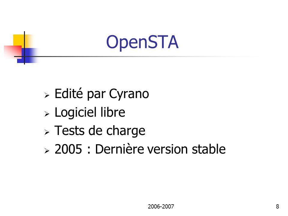 2006-20079 Ses objectifs Tester la charge dun site Recueillir des mesures de performances Analyses Rejouer les tests