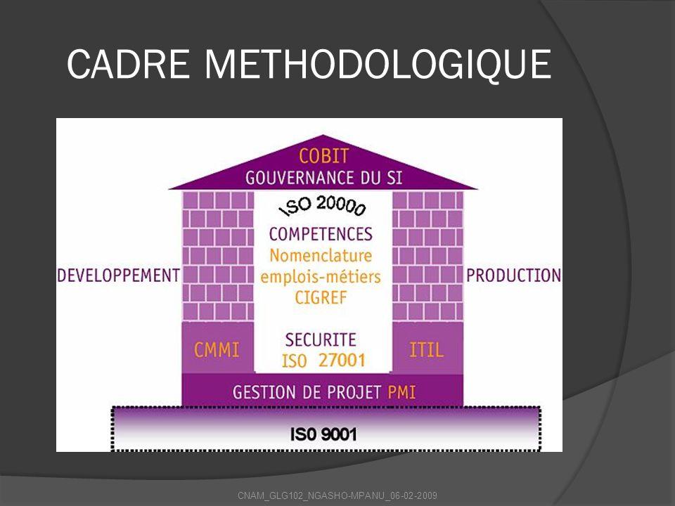 CADRE METHODOLOGIQUE CNAM_GLG102_NGASHO-MPANU_06-02-2009