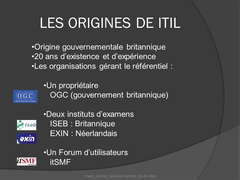 LES ORIGINES DE ITIL CNAM_GLG102_NGASHO-MPANU_06-02-2009 Origine gouvernementale britannique 20 ans dexistence et dexpérience Les organisations gérant