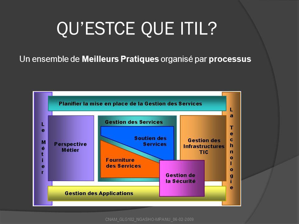 QUESTCE QUE ITIL? Un ensemble de Meilleurs Pratiques organisé par processus CNAM_GLG102_NGASHO-MPANU_06-02-2009