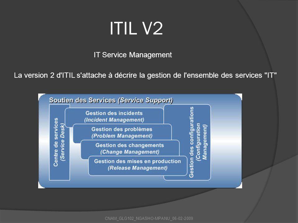 ITIL V2 CNAM_GLG102_NGASHO-MPANU_06-02-2009 IT Service Management La version 2 d'ITIL s'attache à décrire la gestion de l'ensemble des services