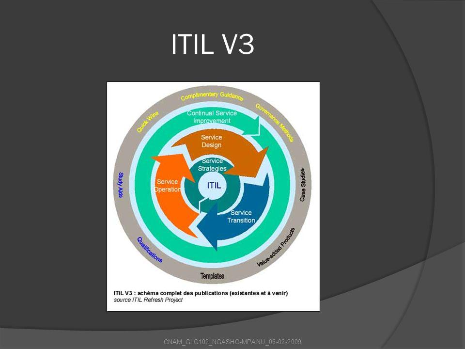 CNAM_GLG102_NGASHO-MPANU_06-02-2009 ITIL V3
