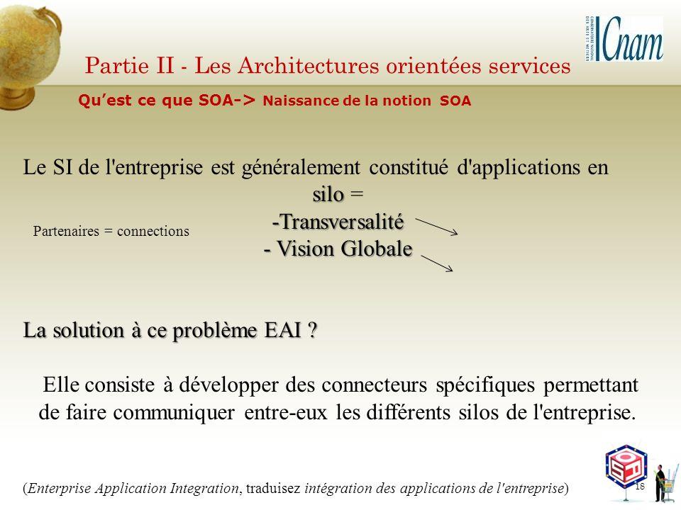 Partie II - Les Architectures orientées services Le SI de l'entreprise est généralement constitué d'applications en silo silo =-Transversalité - Visio
