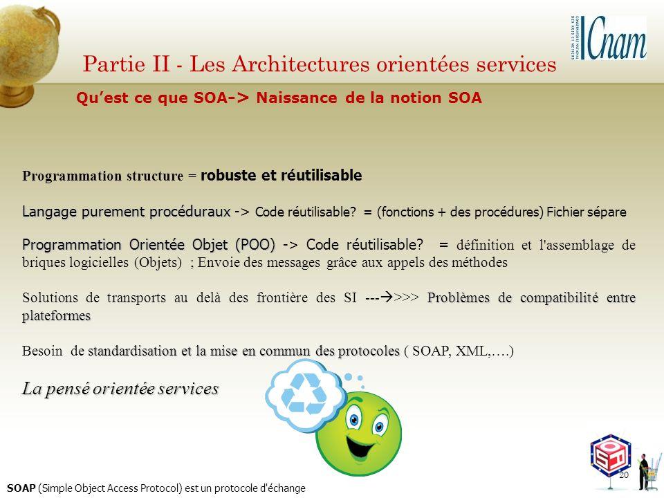 Partie II - Les Architectures orientées services Programmation structure = robuste et réutilisable Langage purement procéduraux Langage purement procé