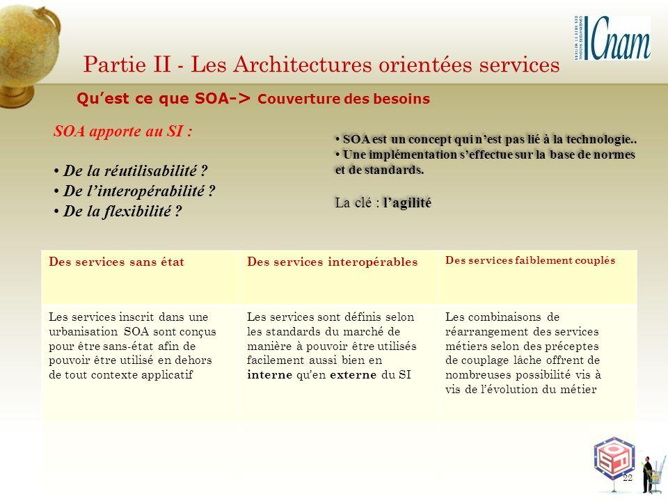 Partie II - Les Architectures orientées services SOA apporte au SI : De la réutilisabilité ? De linteropérabilité ? De la flexibilité ? SOA est un con