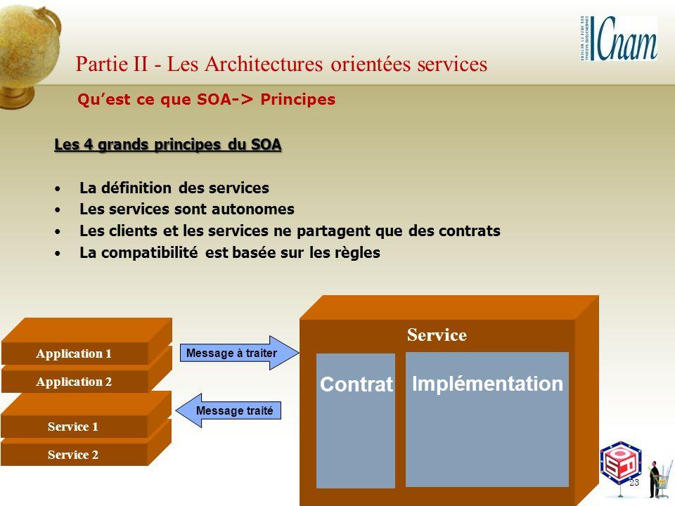 Les 4 grands principes du SOA La définition des services Les services sont autonomes Les clients et les services ne partagent que des contrats La comp