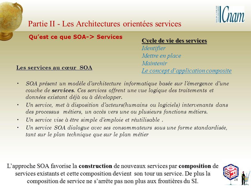 Les services au cœur SOA SOA présent un modèle darchitecture informatique basée sur lémergence dune couche de services. Ces services offrent une vue l