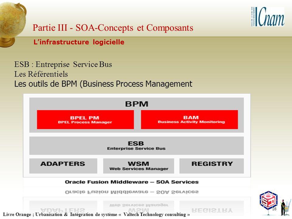 Partie III - SOA-Concepts et Composants ESB : Entreprise Service Bus Les Référentiels Les outils de BPM (Business Process Management 28 Linfrastructur