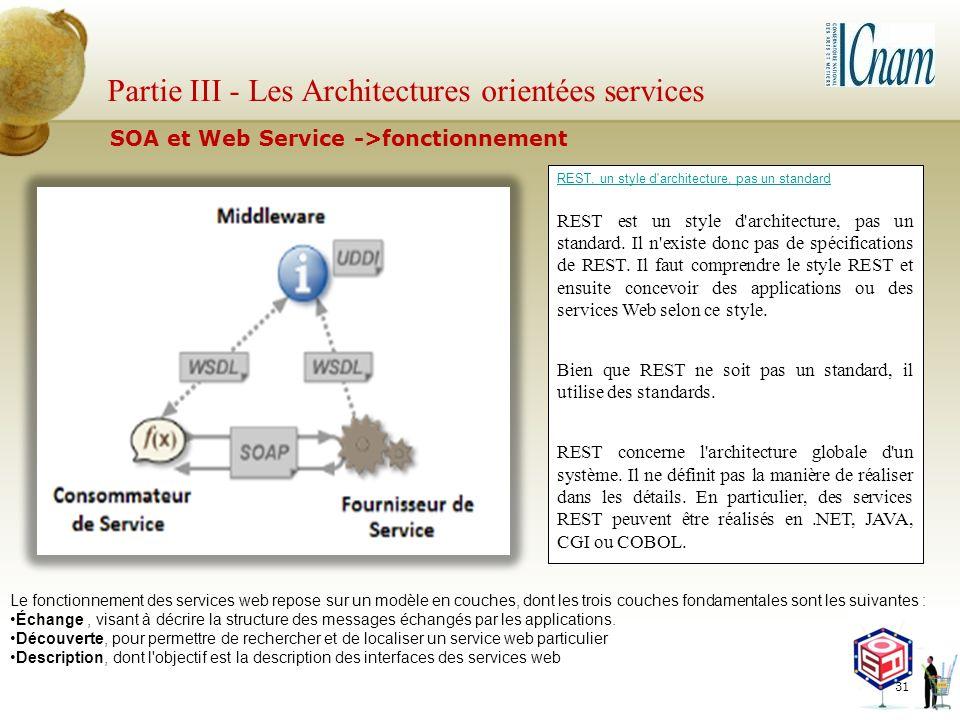 Partie III - Les Architectures orientées services REST, un style d'architecture, pas un standard REST est un style d'architecture, pas un standard. Il