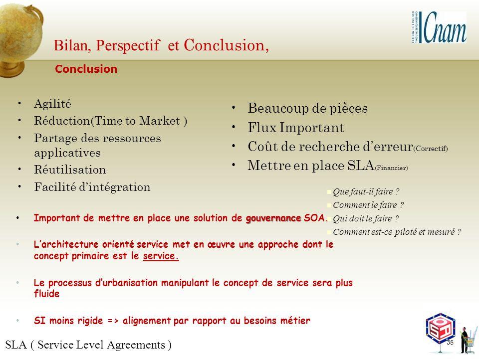 38 Bilan, Perspectif et Conclusion, Agilité Réduction(Time to Market ) Partage des ressources applicatives Réutilisation Facilité dintégration Conclus