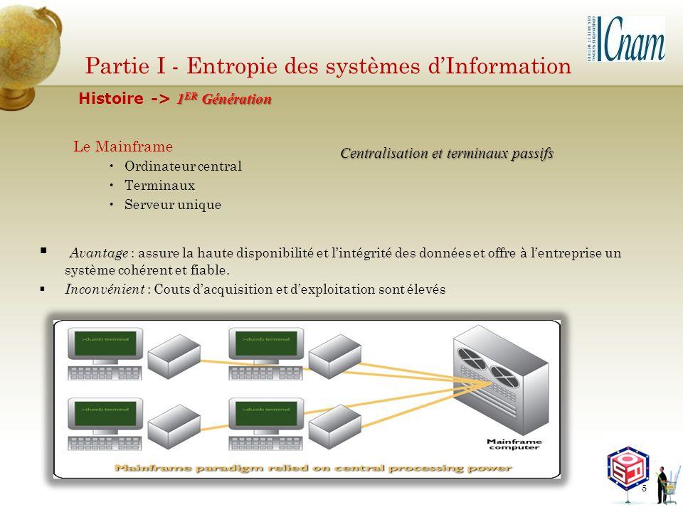 Partie I - Entropie des systèmes dInformation Le Mainframe Ordinateur central Terminaux Serveur unique Avantage : assure la haute disponibilité et lin