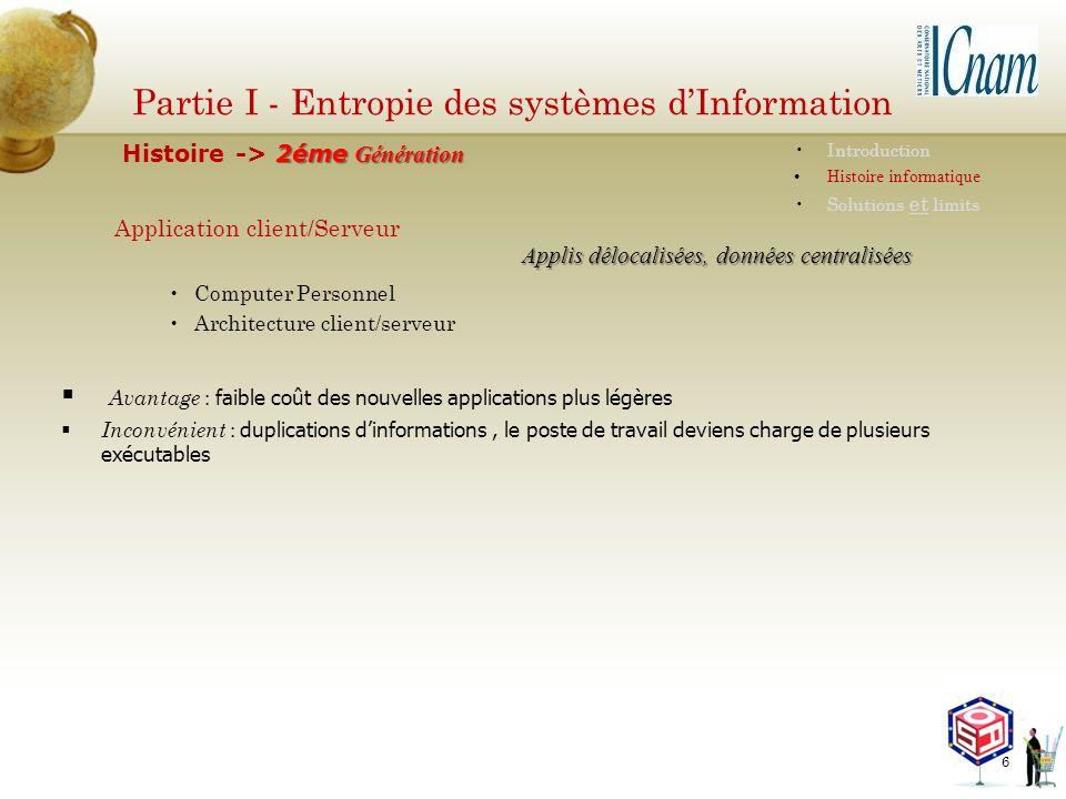 Partie I - Entropie des systèmes dInformation Application client/Serveur Computer Personnel Architecture client/serveur Avantage : faible coût des nou