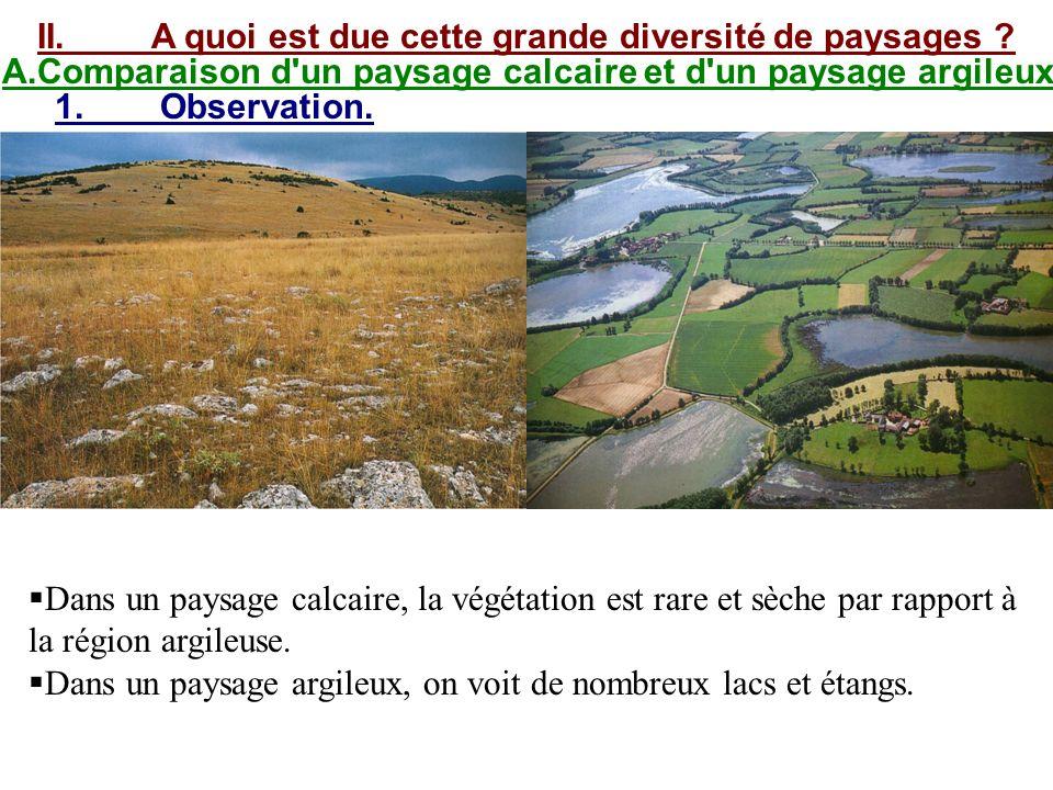 II. A quoi est due cette grande diversité de paysages ? A.Comparaison d'un paysage calcaire et d'un paysage argileux 1.Observation. livre page 128 Dan