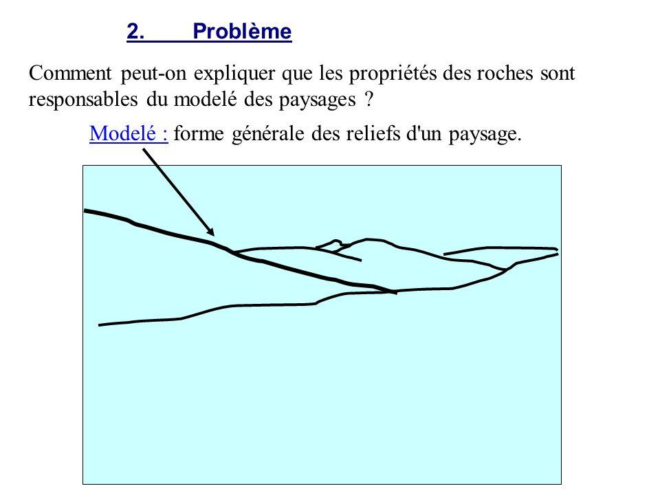 2.Problème Comment peut-on expliquer que les propriétés des roches sont responsables du modelé des paysages ? Modelé : forme générale des reliefs d'un