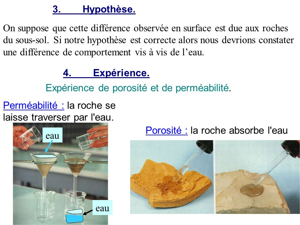 3.Hypothèse. On suppose que cette différence observée en surface est due aux roches du sous-sol. Si notre hypothèse est correcte alors nous devrions c