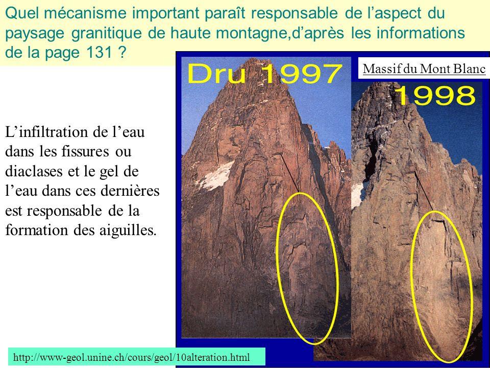 Quel mécanisme important paraît responsable de laspect du paysage granitique de haute montagne,daprès les informations de la page 131 ? Linfiltration