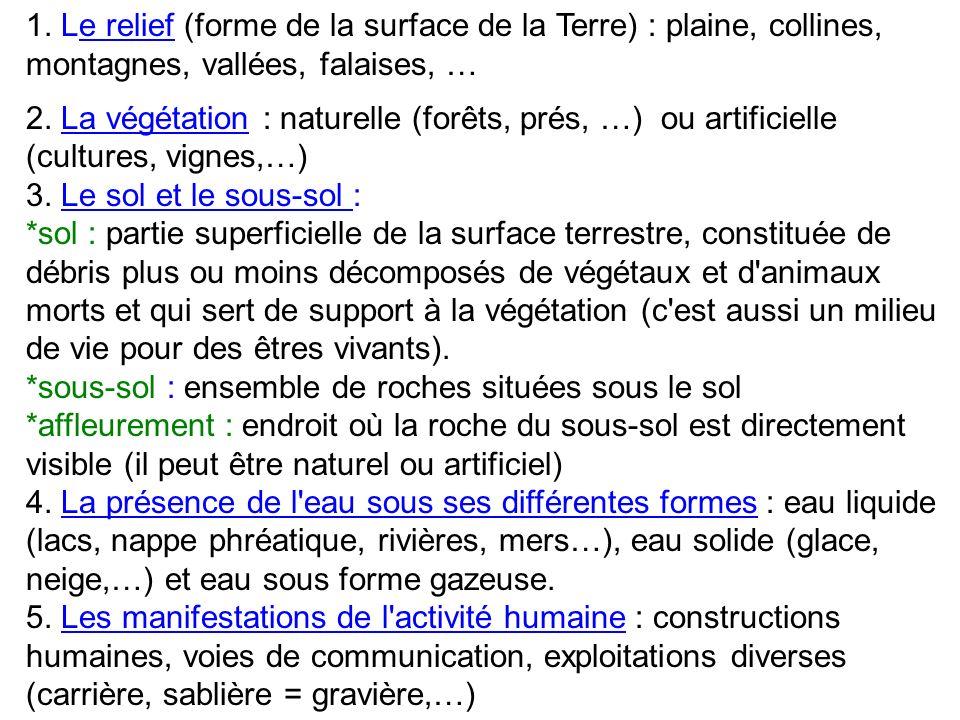 1. Le relief (forme de la surface de la Terre) : plaine, collines, montagnes, vallées, falaises, … 2. La végétation : naturelle (forêts, prés, …) ou a