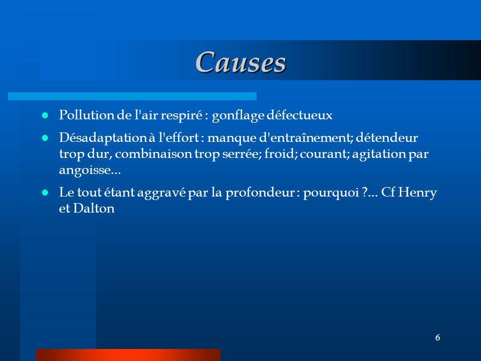6 Causes Pollution de l air respiré : gonflage défectueux Désadaptation à l effort : manque d entraînement; détendeur trop dur, combinaison trop serrée; froid; courant; agitation par angoisse...