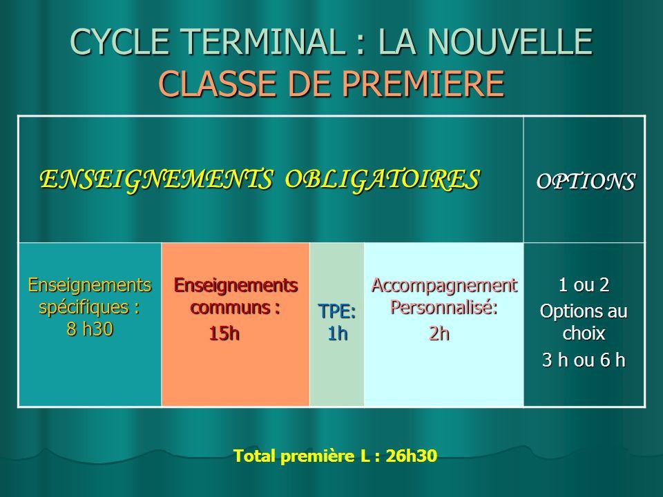 CYCLE TERMINAL : LA NOUVELLE CLASSE DE PREMIERE ENSEIGNEMENTS OBLIGATOIRES ENSEIGNEMENTS OBLIGATOIRESOPTIONS Enseignements spécifiques : 8 h30 Enseignements communs : 15h 15h TPE: 1h Accompagnement Personnalisé: 2h 2h 1 ou 2 Options au choix 3 h ou 6 h Total première L : 26h30