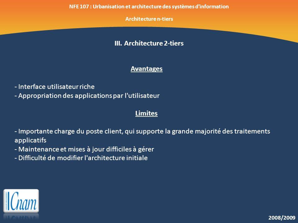 2008/2009 NFE 107 : Urbanisation et architecture des systèmes d'information Architecture n-tiers III. Architecture 2-tiers Avantages - Interface utili