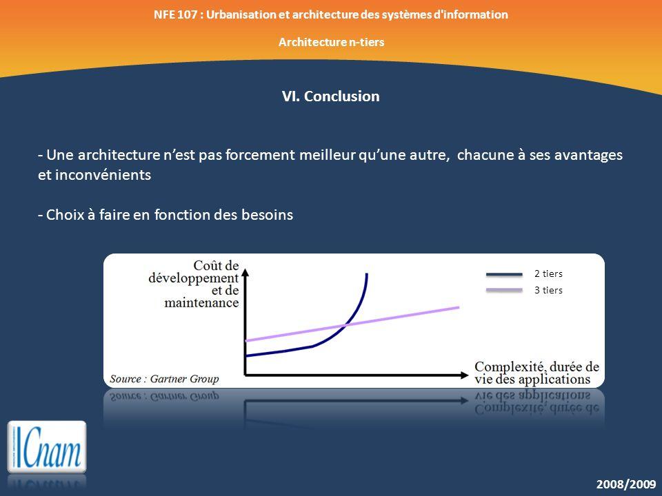 2008/2009 NFE 107 : Urbanisation et architecture des systèmes d'information Architecture n-tiers VI. Conclusion - Une architecture nest pas forcement
