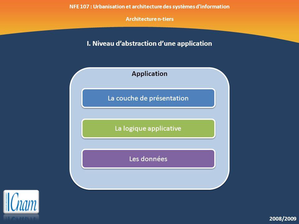 2008/2009 NFE 107 : Urbanisation et architecture des systèmes d'information Architecture n-tiers I. Niveau dabstraction dune application La couche de