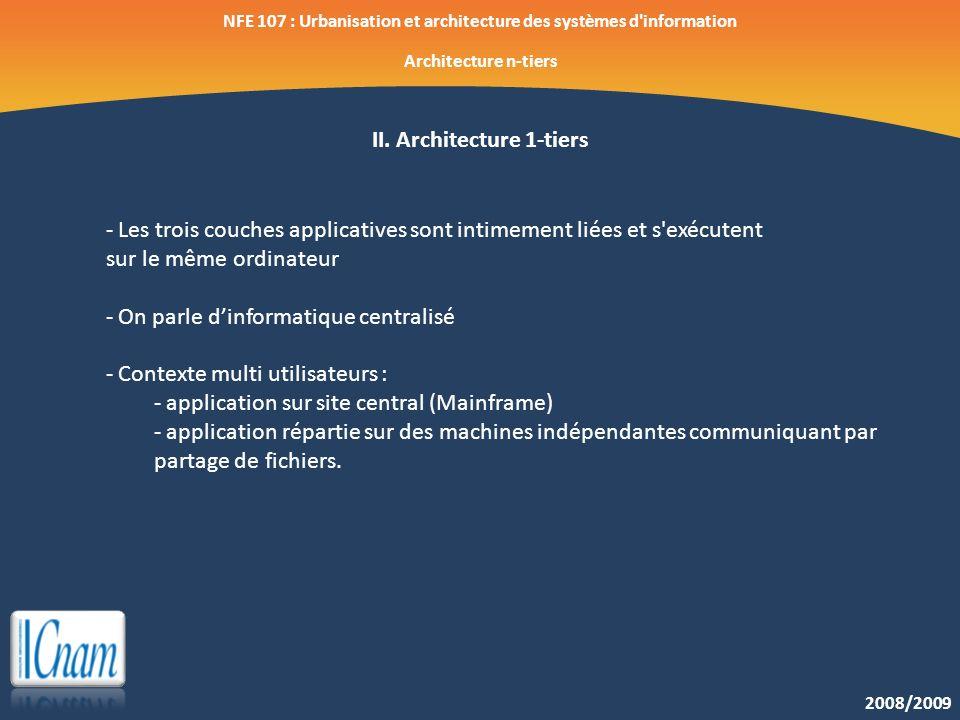 2008/2009 NFE 107 : Urbanisation et architecture des systèmes d'information Architecture n-tiers II. Architecture 1-tiers - Les trois couches applicat