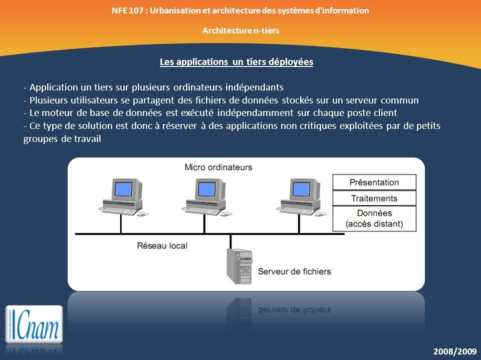 2008/2009 NFE 107 : Urbanisation et architecture des systèmes d'information Architecture n-tiers Les applications un tiers déployées - Application un