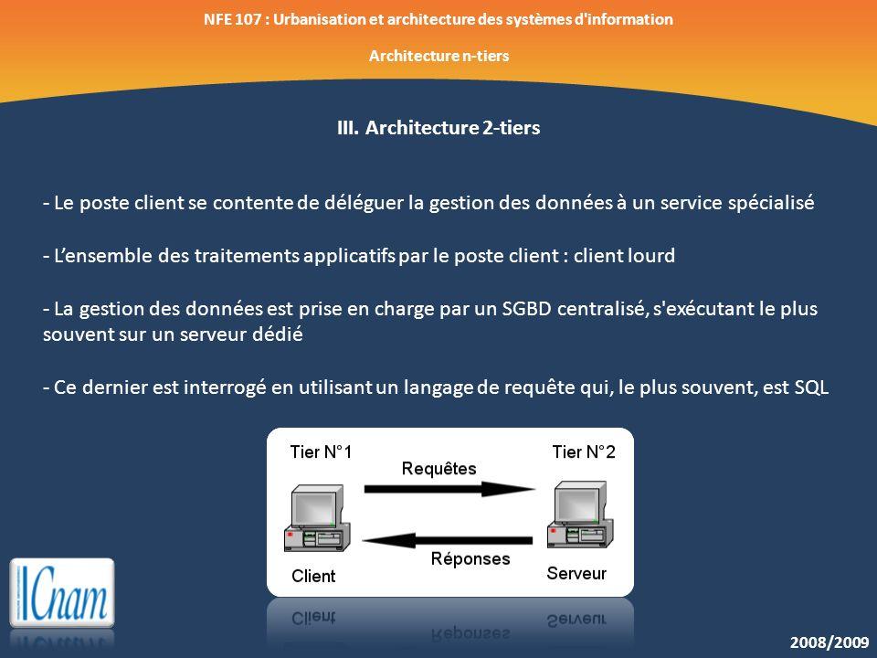 2008/2009 NFE 107 : Urbanisation et architecture des systèmes d'information Architecture n-tiers III. Architecture 2-tiers - Le poste client se conten