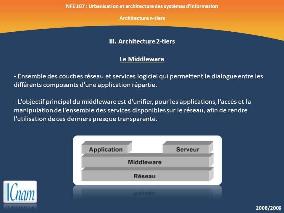 2008/2009 NFE 107 : Urbanisation et architecture des systèmes d'information Architecture n-tiers III. Architecture 2-tiers Le Middleware - Ensemble de