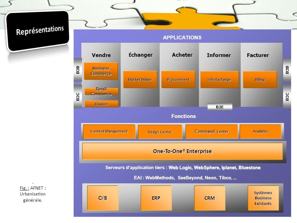 Web Logic, WebSphere, Iplanet, Bluestone Serveurs d application tiers : Web Logic, WebSphere, Iplanet, Bluestone One-To-One® Enterprise APPLICATIONS F