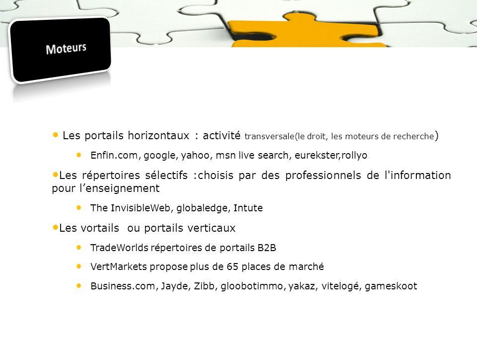Les portails horizontaux : activité transversale(le droit, les moteurs de recherche ) Enfin.com, google, yahoo, msn live search, eurekster,rollyo Les