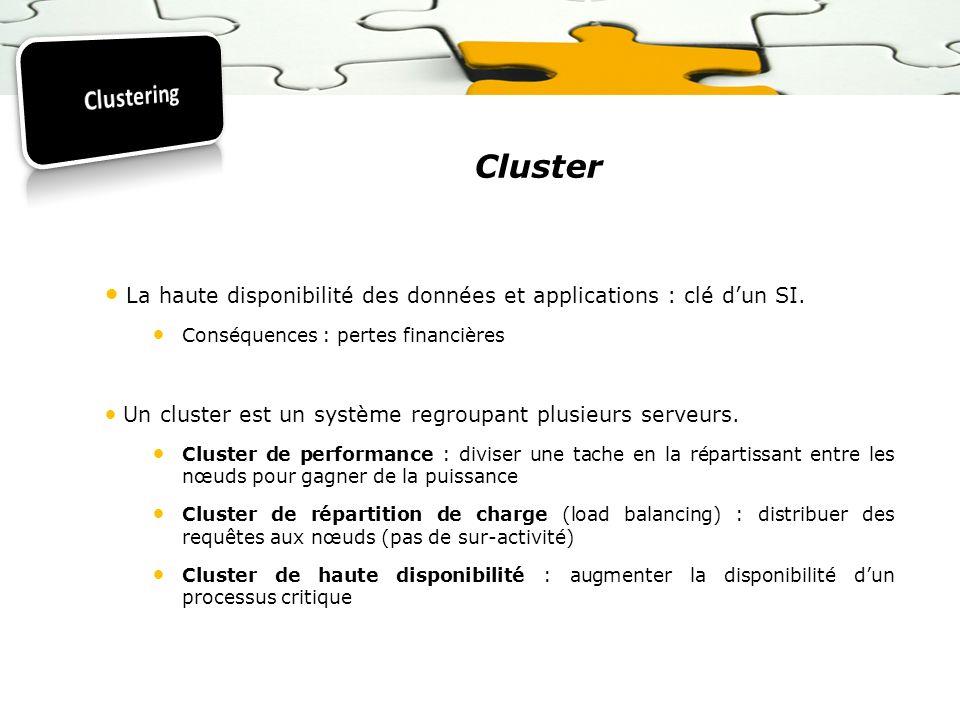 Cluster La haute disponibilité des données et applications : clé dun SI. Conséquences : pertes financières Un cluster est un système regroupant plusie