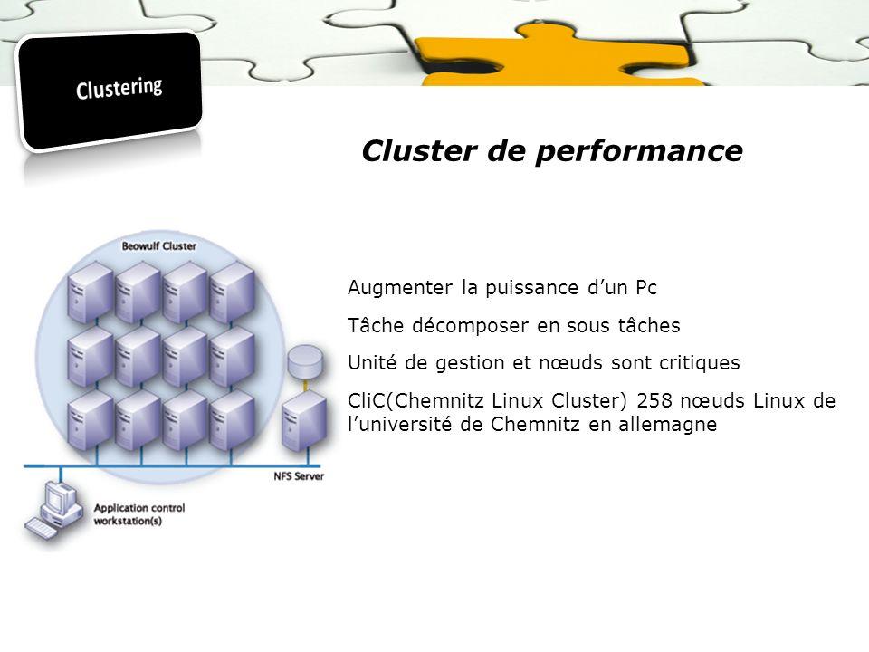 Cluster de performance Augmenter la puissance dun Pc Tâche décomposer en sous tâches Unité de gestion et nœuds sont critiques CliC(Chemnitz Linux Clus