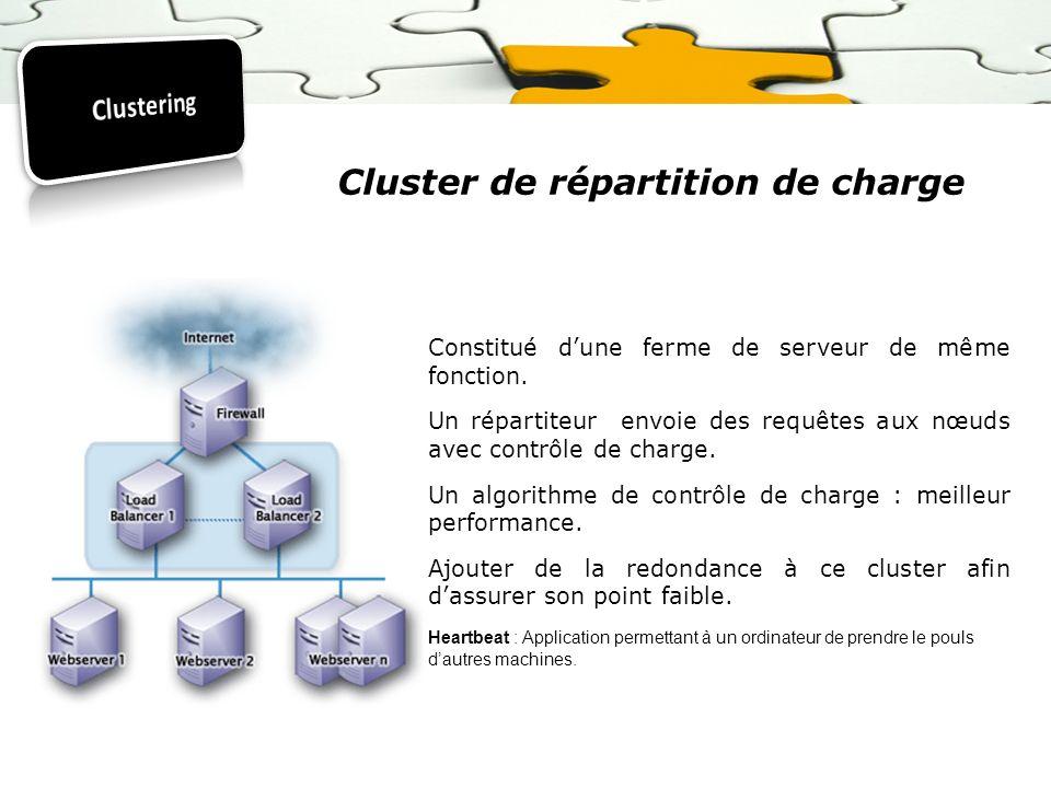 Cluster de répartition de charge Constitué dune ferme de serveur de même fonction. Un répartiteur envoie des requêtes aux nœuds avec contrôle de charg