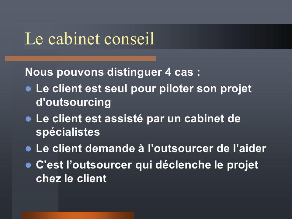 Le cabinet conseil Nous pouvons distinguer 4 cas : Le client est seul pour piloter son projet d'outsourcing Le client est assisté par un cabinet de sp