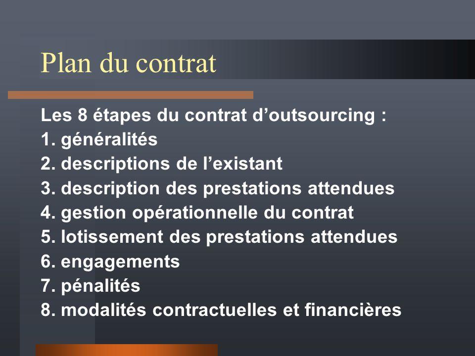Plan du contrat Les 8 étapes du contrat doutsourcing : 1. généralités 2. descriptions de lexistant 3. description des prestations attendues 4. gestion
