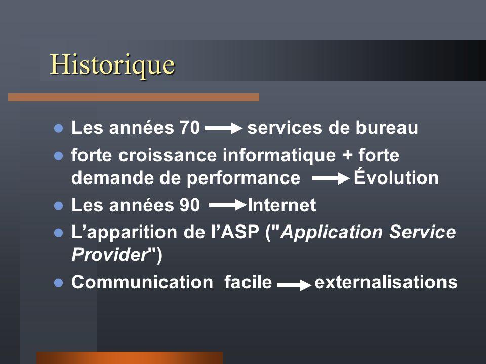 Historique Les années 70 services de bureau forte croissance informatique + forte demande de performance Évolution Les années 90 Internet Lapparition