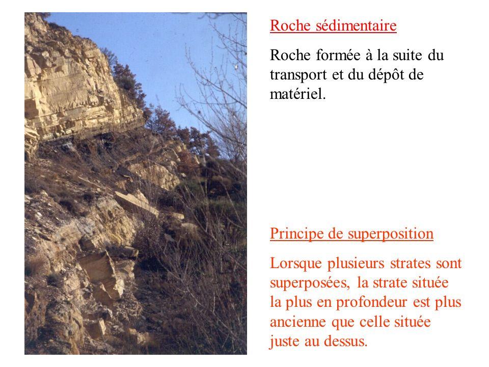 Principe d horizontalité.Les couches sédimentaires sont déposées à l origine horizontalement.