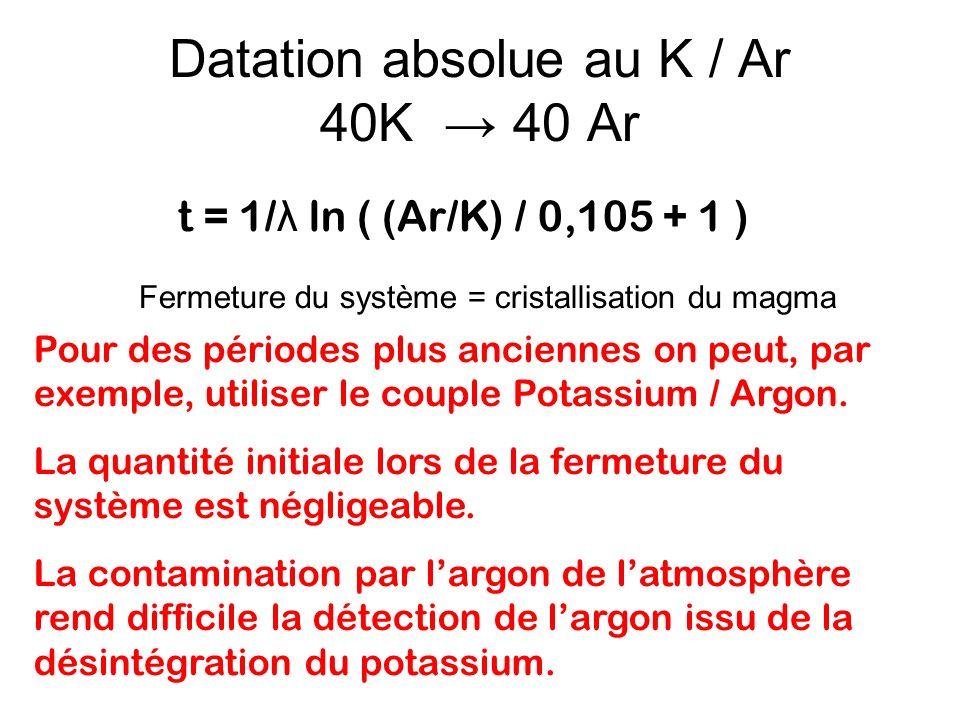 Datation absolue au K / Ar 40K 40 Ar t = 1/ λ ln ( (Ar/K) / 0,105 + 1 ) Fermeture du système = cristallisation du magma Pour des périodes plus ancienn