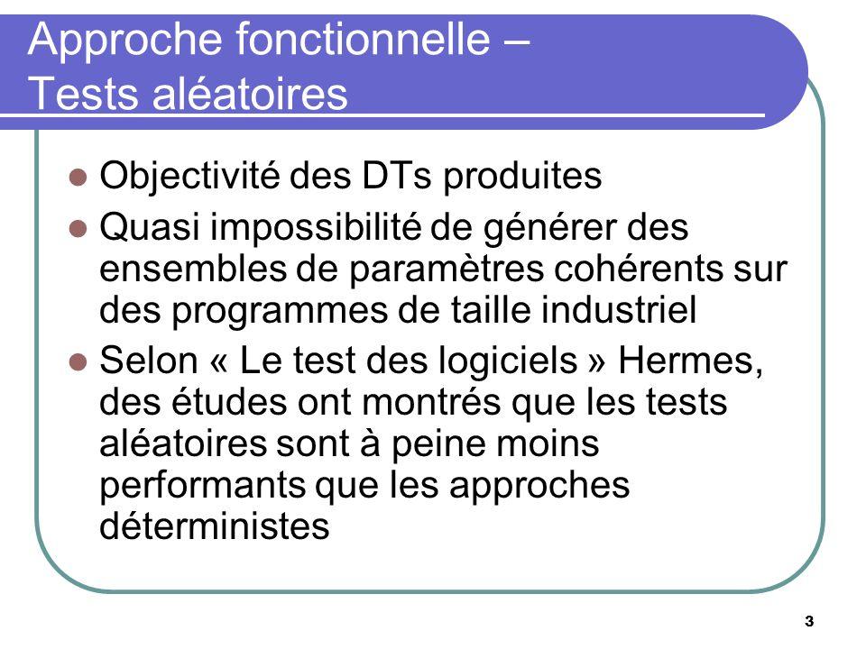 3 Approche fonctionnelle – Tests aléatoires Objectivité des DTs produites Quasi impossibilité de générer des ensembles de paramètres cohérents sur des