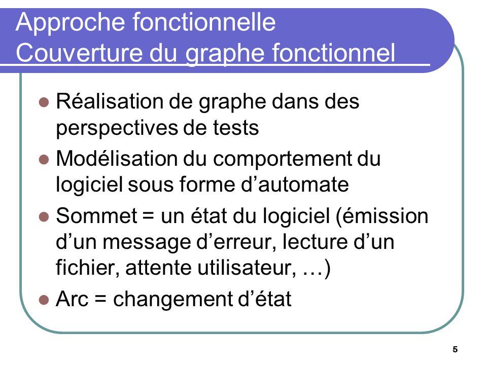 5 Approche fonctionnelle Couverture du graphe fonctionnel Réalisation de graphe dans des perspectives de tests Modélisation du comportement du logicie