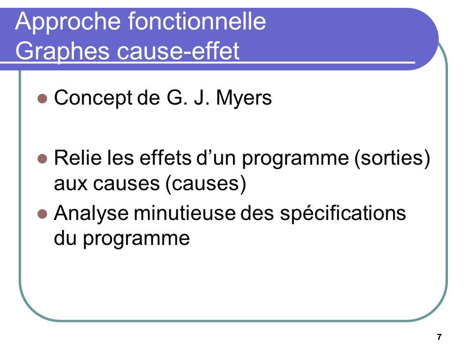 7 Approche fonctionnelle Graphes cause-effet Concept de G. J. Myers Relie les effets dun programme (sorties) aux causes (causes) Analyse minutieuse de