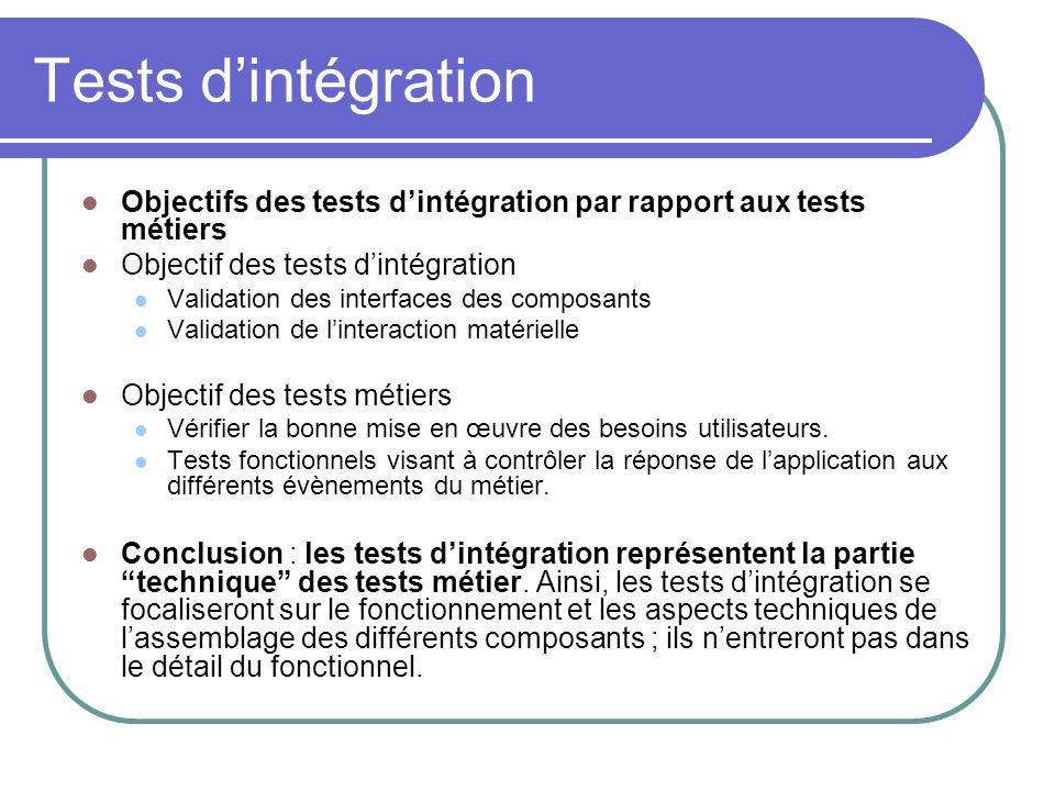 Tests dintégration Objectifs des tests dintégration par rapport aux tests métiers Objectif des tests dintégration Validation des interfaces des compos