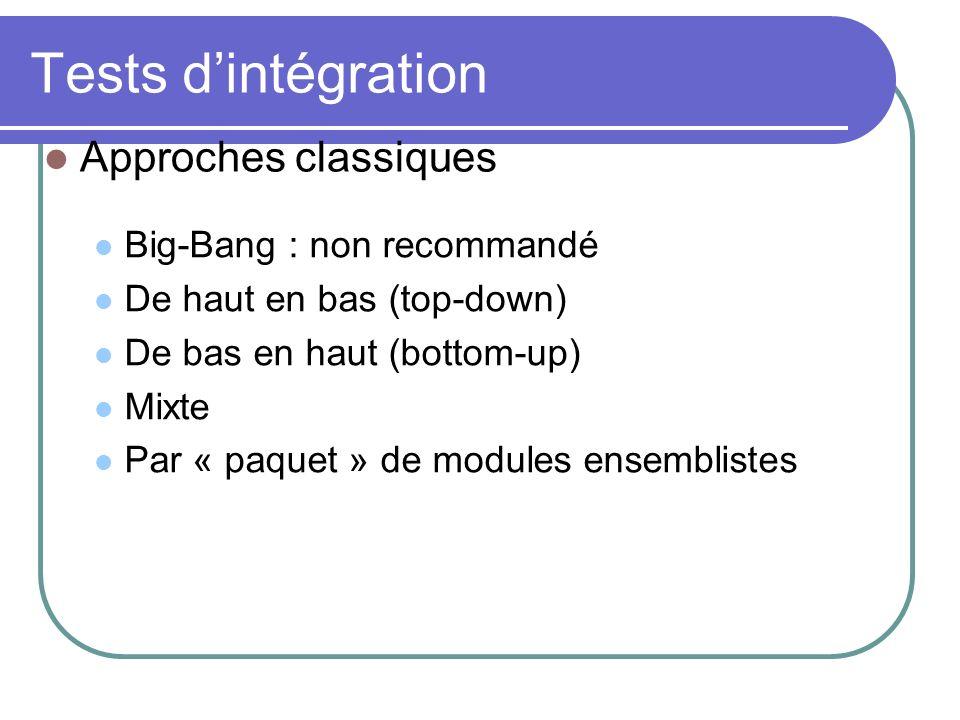 Approche Big Bang Intégration de tous les composants à tester en une seule étape.