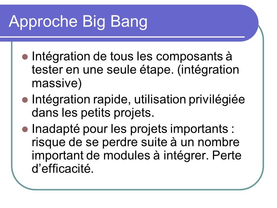 Approche Big Bang Intégration de tous les composants à tester en une seule étape. (intégration massive) Intégration rapide, utilisation privilégiée da