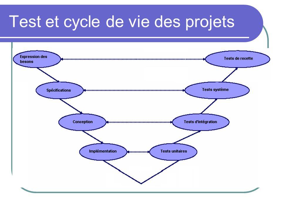Test et cycle de vie des projets